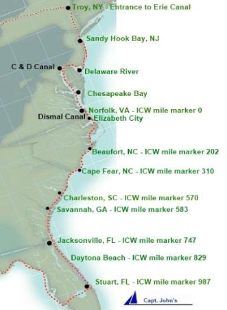 how to cruise the icw intracoastal waterway