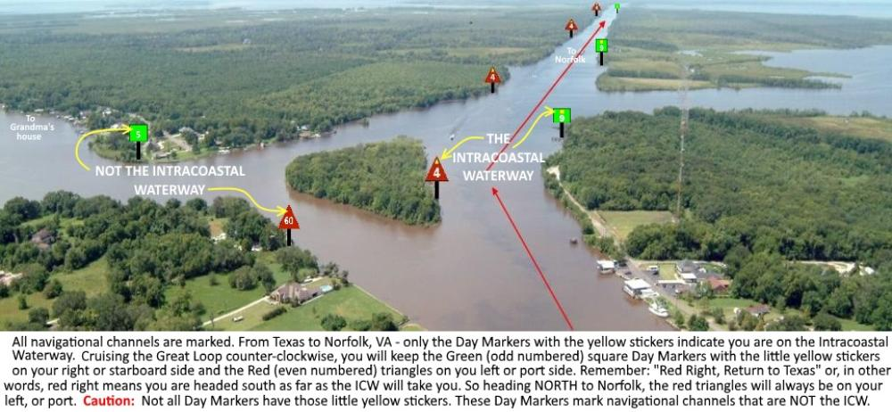 How to cruise the ICW - Intracoastal Waterway